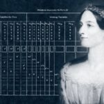 Read more about the article Ada Lovelace: Η γυναίκα πίσω από το πρώτο πρόγραμμα υπολογιστή