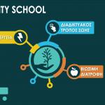 3ο Ecotivity School – 26-30 Ιουλίου 2021