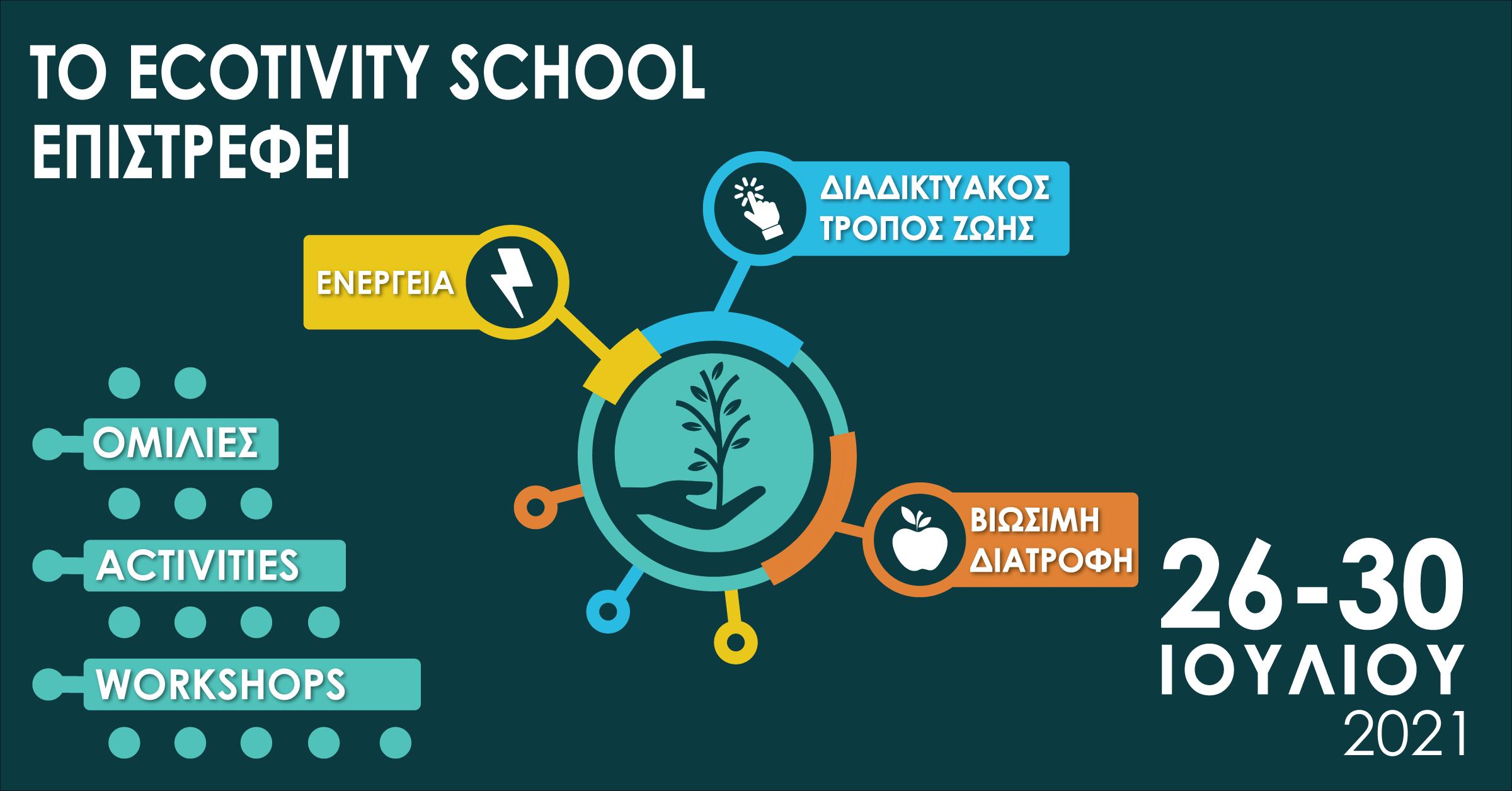 3ο Ecotivity School